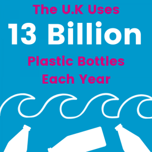 Pass on Plastic statistic on bottles