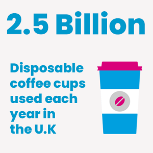 Branded rCup statistic 2.5 billion disposable cups used each year