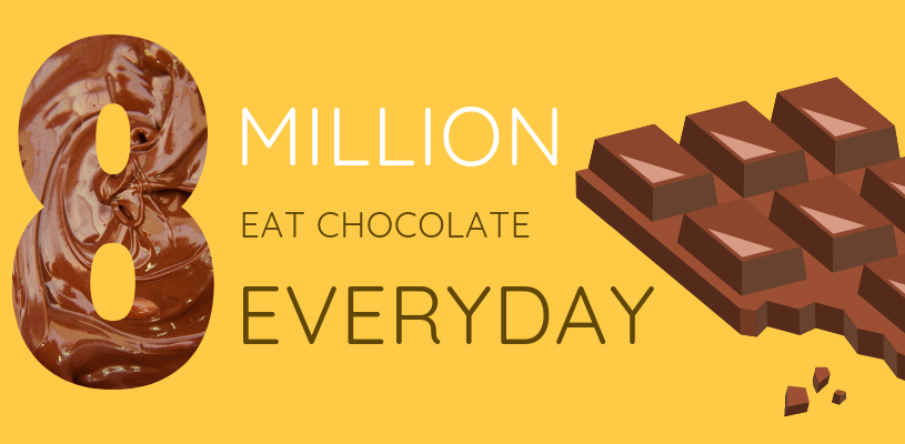 8 million brits eat chocolate everyday