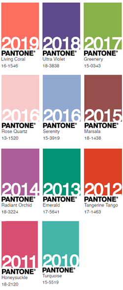 what is pantone's color of the year